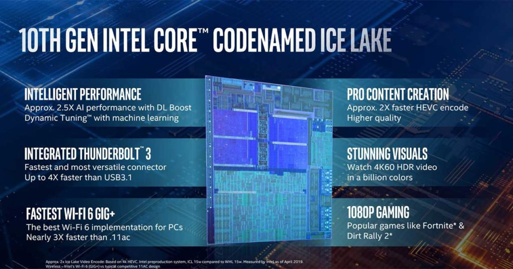 décima generación de procesadores Intel